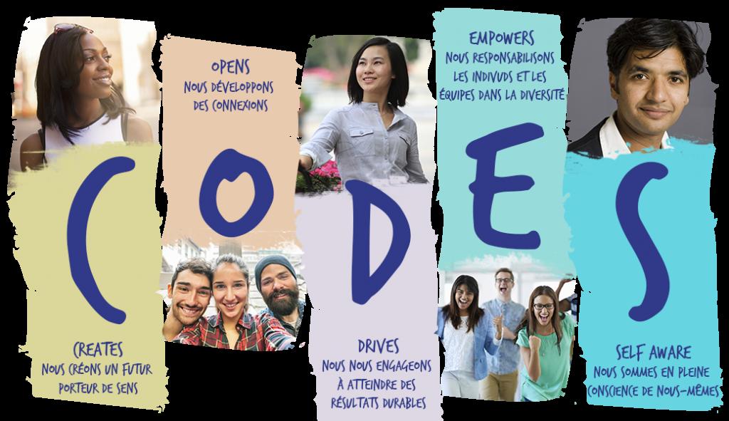 CODES - C, Creates : nous créons un futur porteur de sens - O, OPENS : nous développons des connexions - D, Drives : nous nous engageons à atteindre des résultats durables - E, Empowers : nous responsabilisons les individus et les équipes dans la diversité - S, Self aware : nous sommes en pleine conscience de nous-mêmes